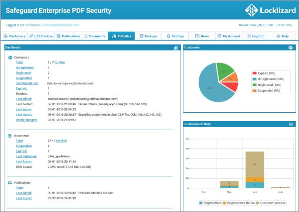 Safeguard Enterprise PDF DRM