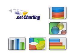.NetCharting