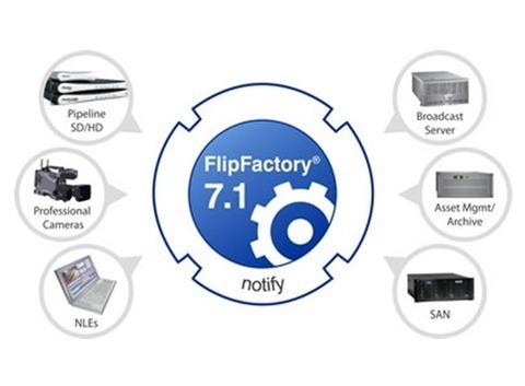 FlipFactory