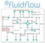 FluidFlow