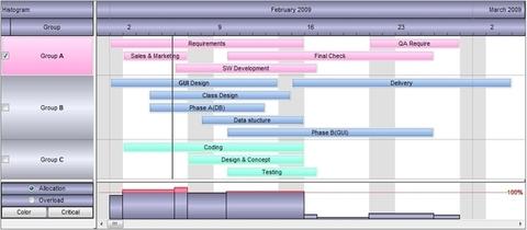 EXG2antt - Calendário