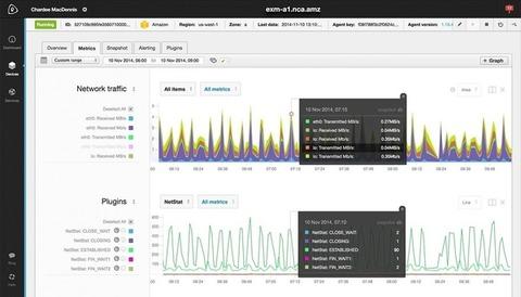 Server Density  - Informações detalhadas