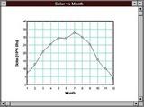 F-Chart - Gráfico de comparação
