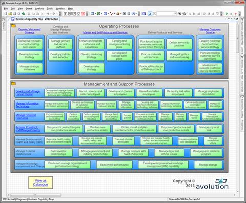 ABACUS Architec - Processos