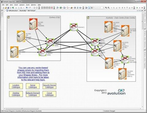 ABACUS Architec - Objetivo do software