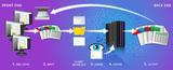 Absolute PDF Server - Esquematização