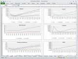 Spreadsheet Professional - Gráficos