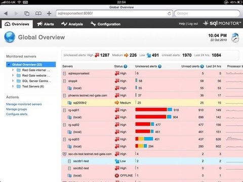 SQL Monitor - Visão Geral