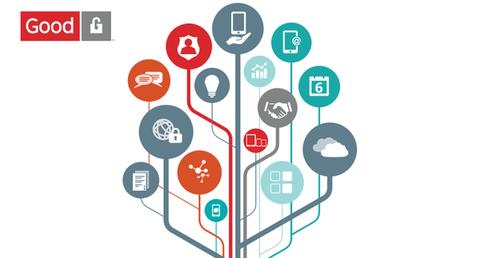 Enterprise Mobility Management Suites